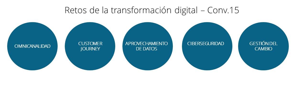 Barcelona Microsoft Convergence 2015 Resumen - retos futuros