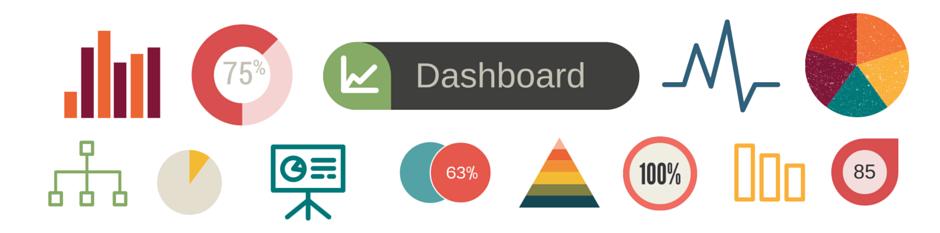 dashboard transformación datos en información crm